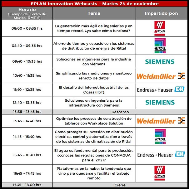 Agenda_EPLAN_Innovation_Webcasts_2020